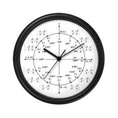 Amazing Unit Circle Wall Clock | Wall clocks, Clock and Circles