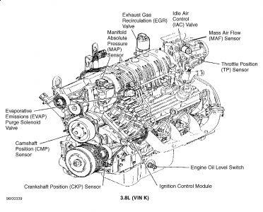 2001 Buick Lesabre Belt Diagram - Wiring Diagram