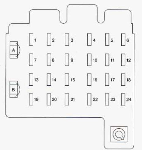 Chevrolet Suburban 1995 1996 Fuse Box Diagram Auto Genius
