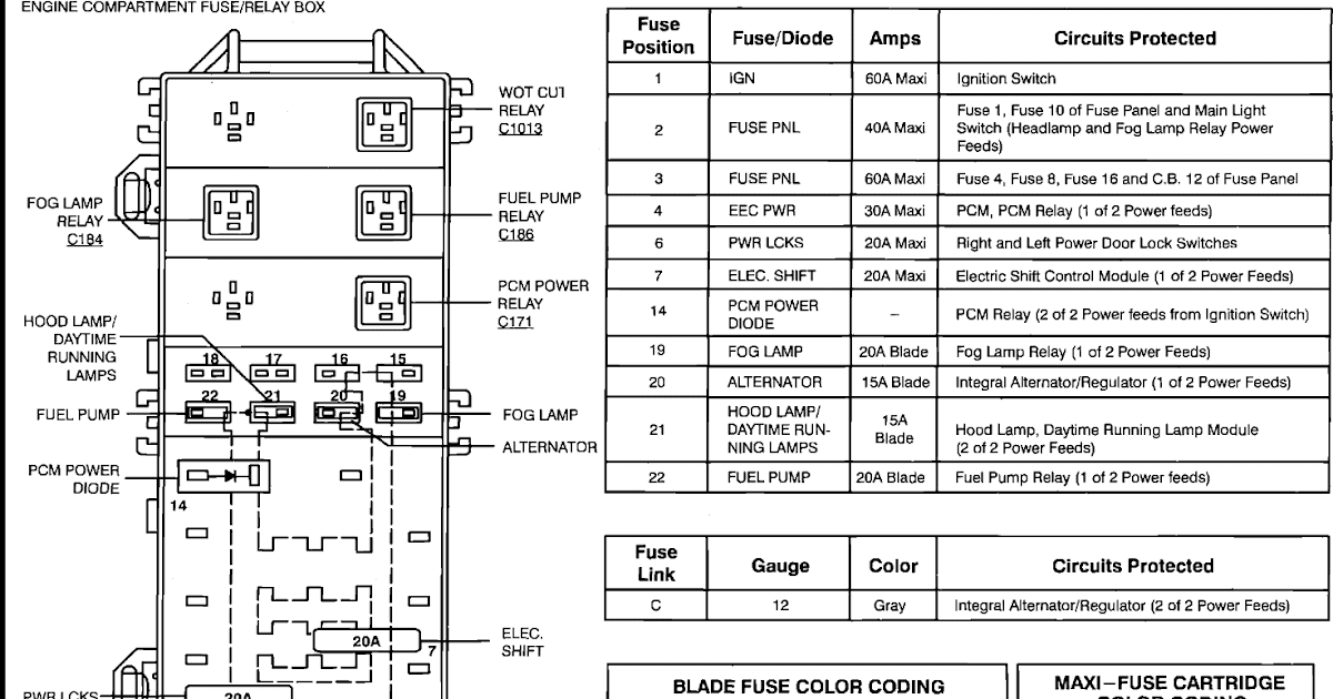 94 Ranger Fuse Block Diagram