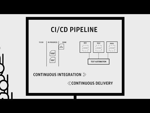 Como fornecer código mais rápido com CI / CD