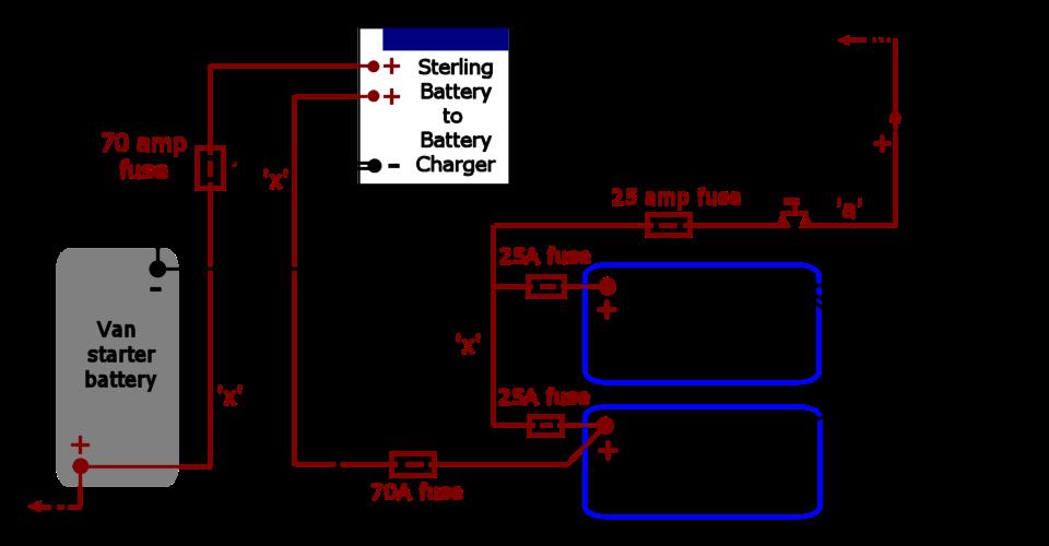 Jib Energy  Caravan Solar Panel Installation Guide
