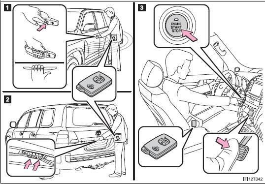 Image Result For Smart Car Locking