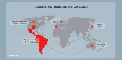 Casos estimados de Chagas en el mundo.