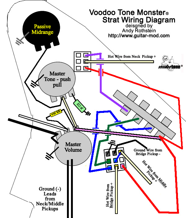 Dual Rail Pickup Wiring Diagram