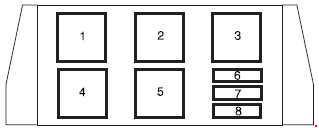 Ford Freestar 2003 2007 Fuse Box Diagram Auto Genius