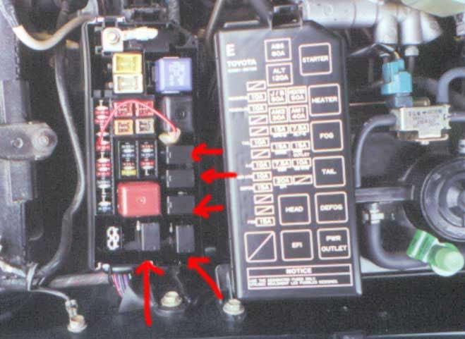 2004 Toyota Sequoia Fuse Box Diagram