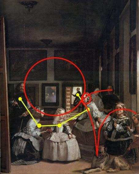 Representación de Capricornio en color rojo y de Corona Borealis en amarillo dentro del cuadro Las Meninas