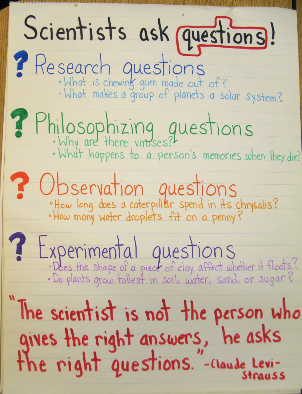 Asking Questions Like a Scientist: An Ice Balloon ...