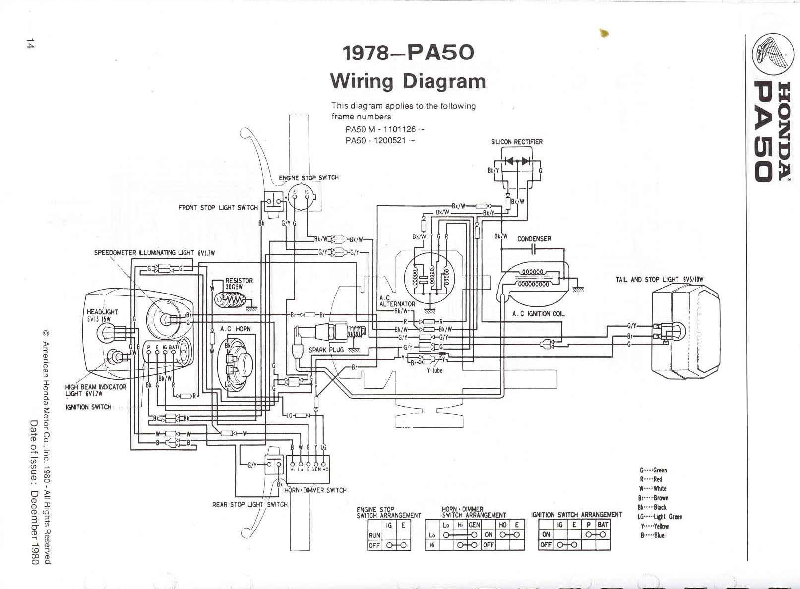 1981 Honda Express Wiring Diagram Wiring Diagram Appearance A Appearance A Saleebalocchi It