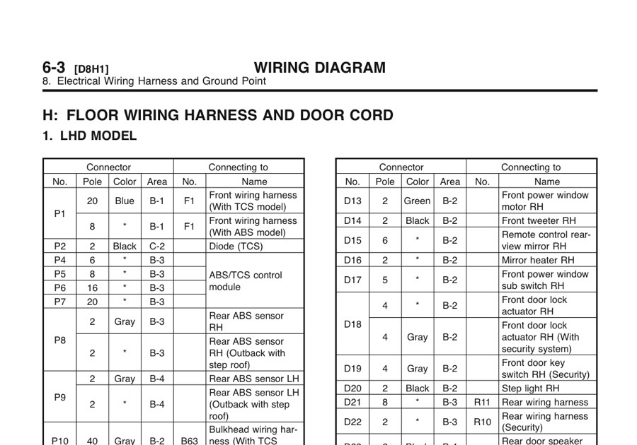 R33 Engine Wiring Diagram