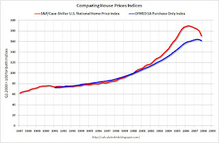 Comparing Case-Shiller and OFHEO