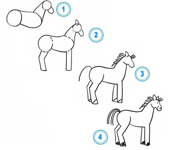 Jak Narysować Konia Jak Rysować Zwierzęta Rysowanie Dla Dzieci