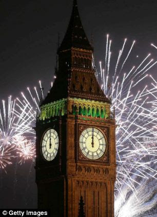 Whimper: Clock strikes midnight a year later... and nothing happens