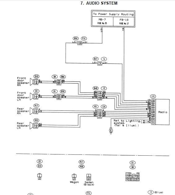 1993 Subaru Wiring Diagram - Wiring Diagrams