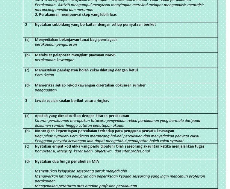 Jawapan Buku Teks Prinsip Perakaunan Tingkatan 5 Modul 4 ...