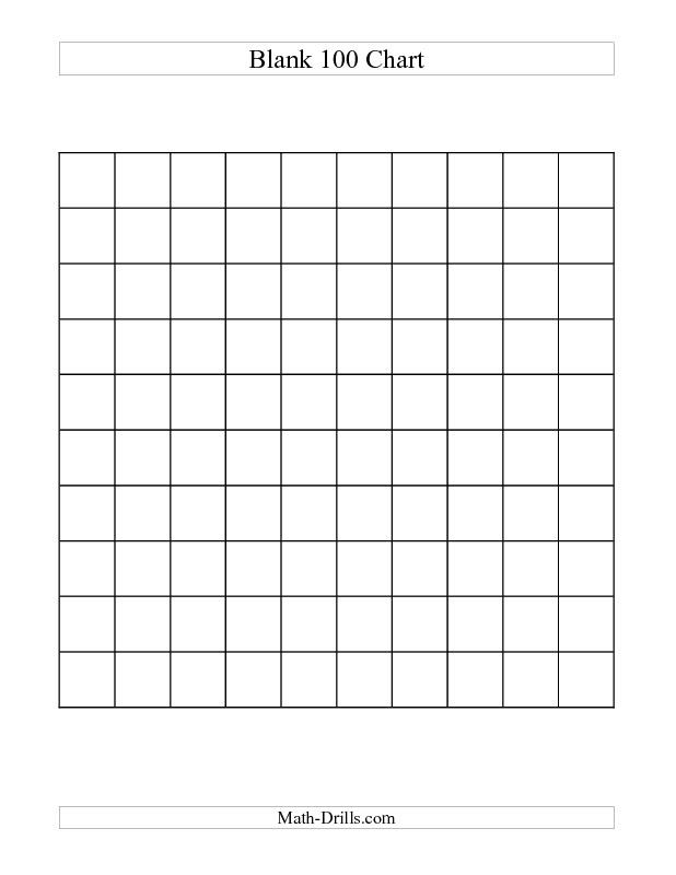 Number Worksheet -- Blank One Hundred Chart (C)   Math   Pinterest ...
