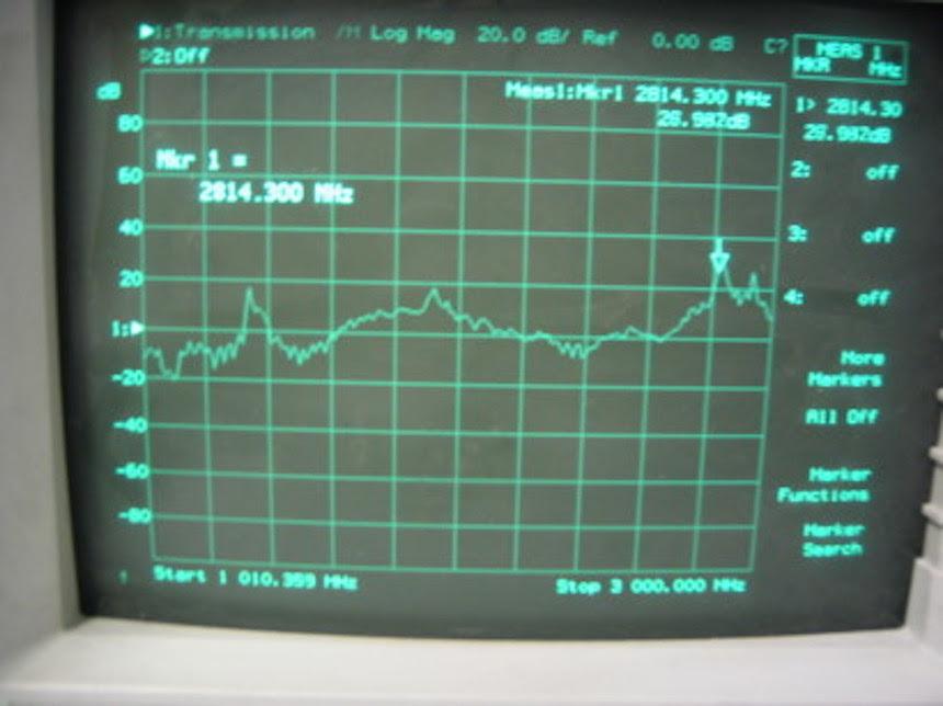 Ondas de radiofrecuencia