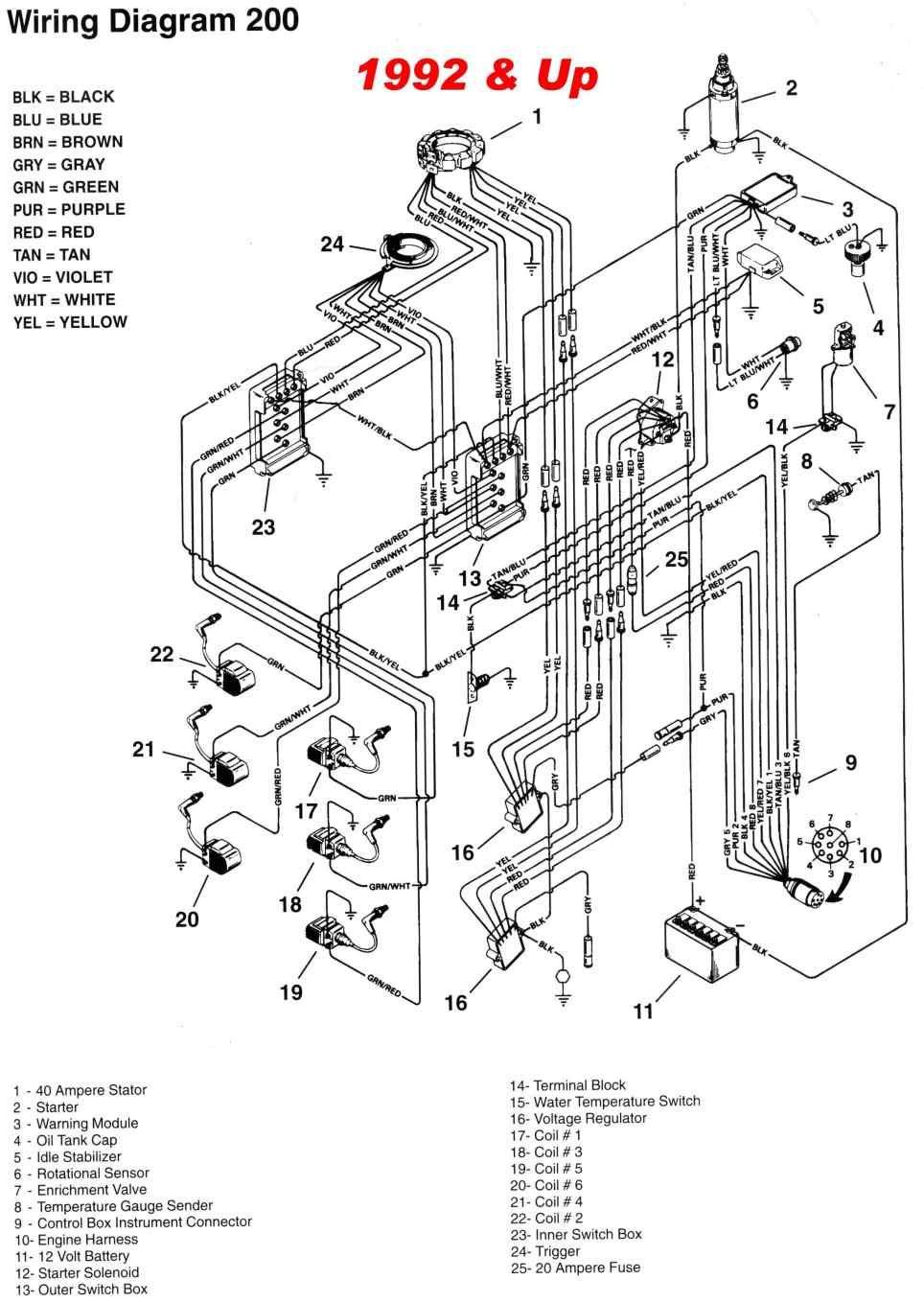 3 0 Alpha One Mercruiser Solenoid Wiring Diagram Gl1000 Wiring Diagram Begeboy Wiring Diagram Source