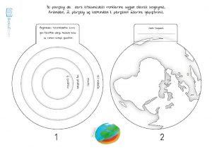 3 Sınıf Fen Bilimleri Dünyanın Katmanları Sınıf öğretmenleri