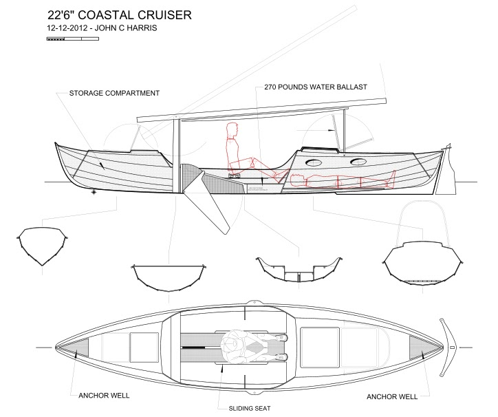 Viking rowboat plans Info ~ Farekal