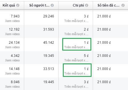 Hướng dẫn chạy quảng cáo Facebook giá 1đ