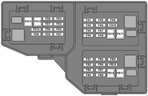 2008 Land Rover Lr2 Fuse Box Diagram