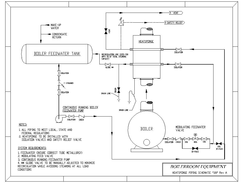 Industrial Boiler Diagram Best Secret Wiring Commercial And Gas Piping Water Tube Packaged