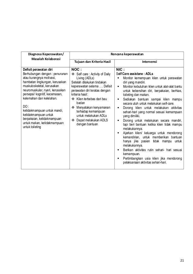 Materi Daily Activity beserta Contoh Teks dan Soal Latihannya