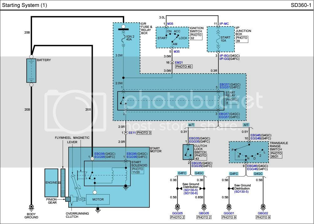 Diagram Kia Ceed 2011 Wiring Diagram Full Version Hd Quality Wiring Diagram Welcomybest Trodat Printy 4921 Fr