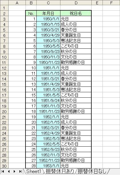 番外編100年分の祝日リスト2019年4月以降の変更に