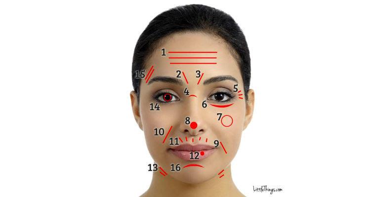 Lines dan Keriput Wajah Anda Mengungkapkan Rahasia Untuk Kesehatan Secara keseluruhan Tubuh Anda