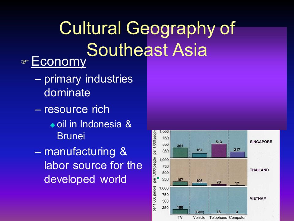 World Regional Geography Southeast Asia.  ppt video online download