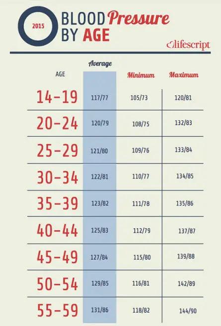body fat percentage calculator height weight