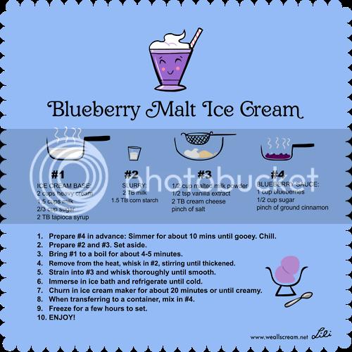 illustrated-ice-cream-recipes