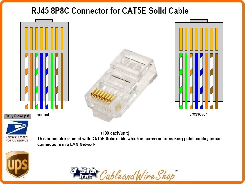 cat 5 wiring schematic color code order and step by step how to crimp cat5 ethernet cable  step how to crimp cat5 ethernet cable