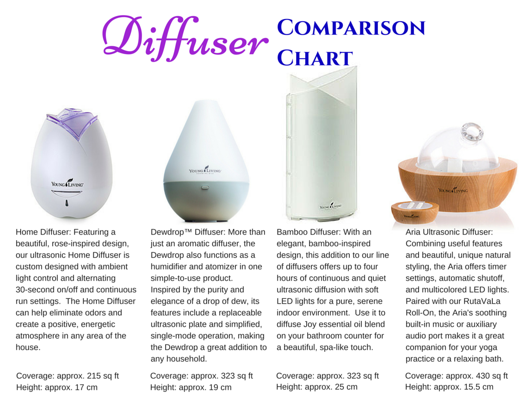 Common Sense Aromatherapy Diffuser Where To Buy Products In The Usa