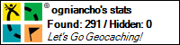 Profile for ogniancho
