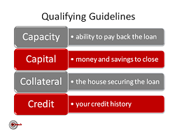 Qualifying Guidelines.png
