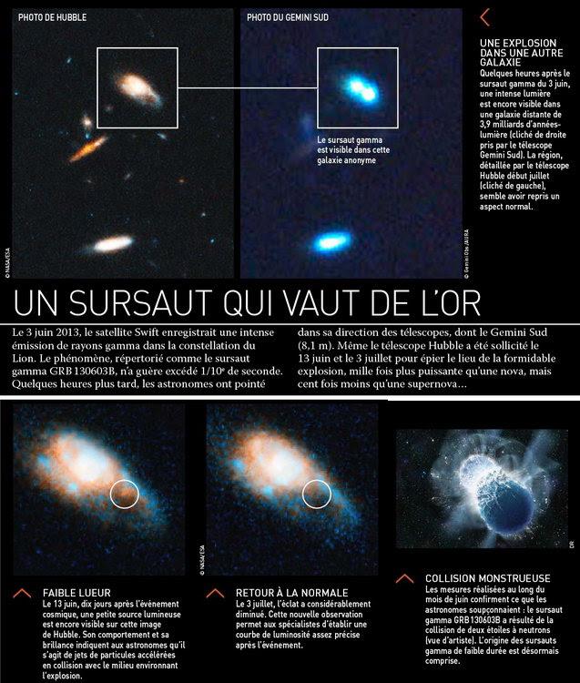 Planète Gaïa Astronomie étoiles étoiles à Neutrons
