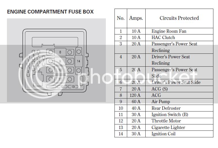 Nsx Fuse Box Diagram