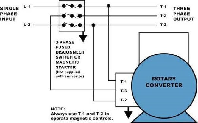 Running A Three Phase Electric Motors On Single Phase Power