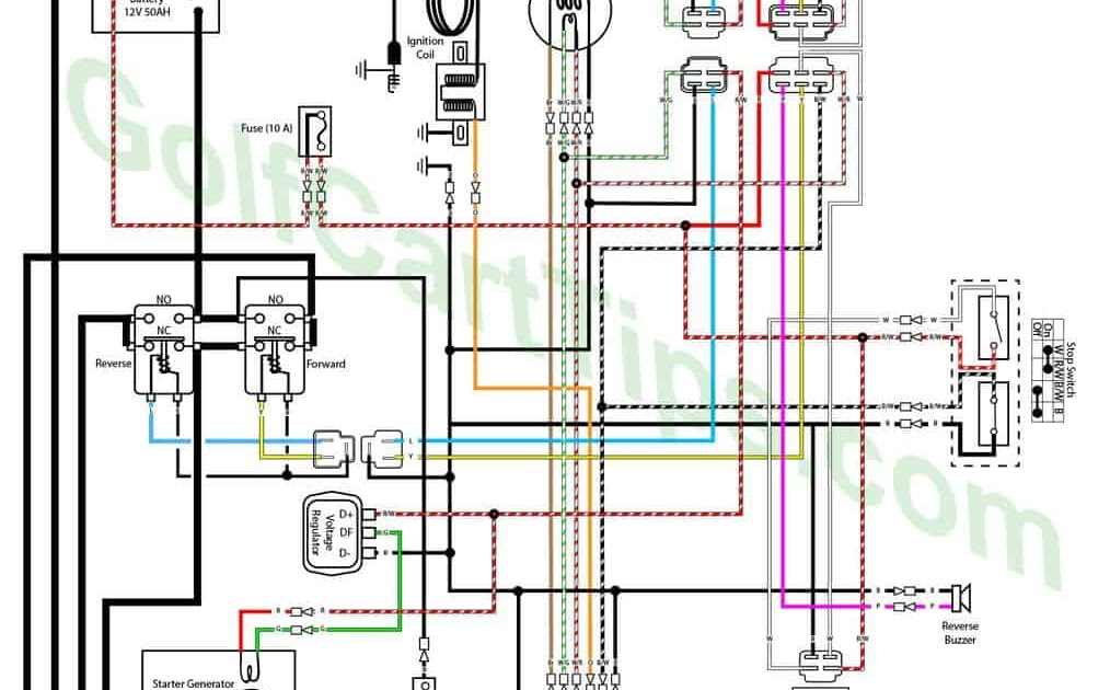 diagram] yamaha g1a golf cart wiring diagram full version hd quality wiring  diagram - readyformpac.grenoble-vitrier.fr  readyformpac.grenoble-vitrier.fr