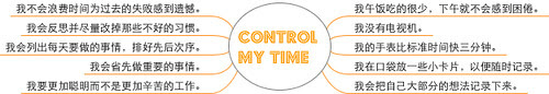 ControlYourTime_1