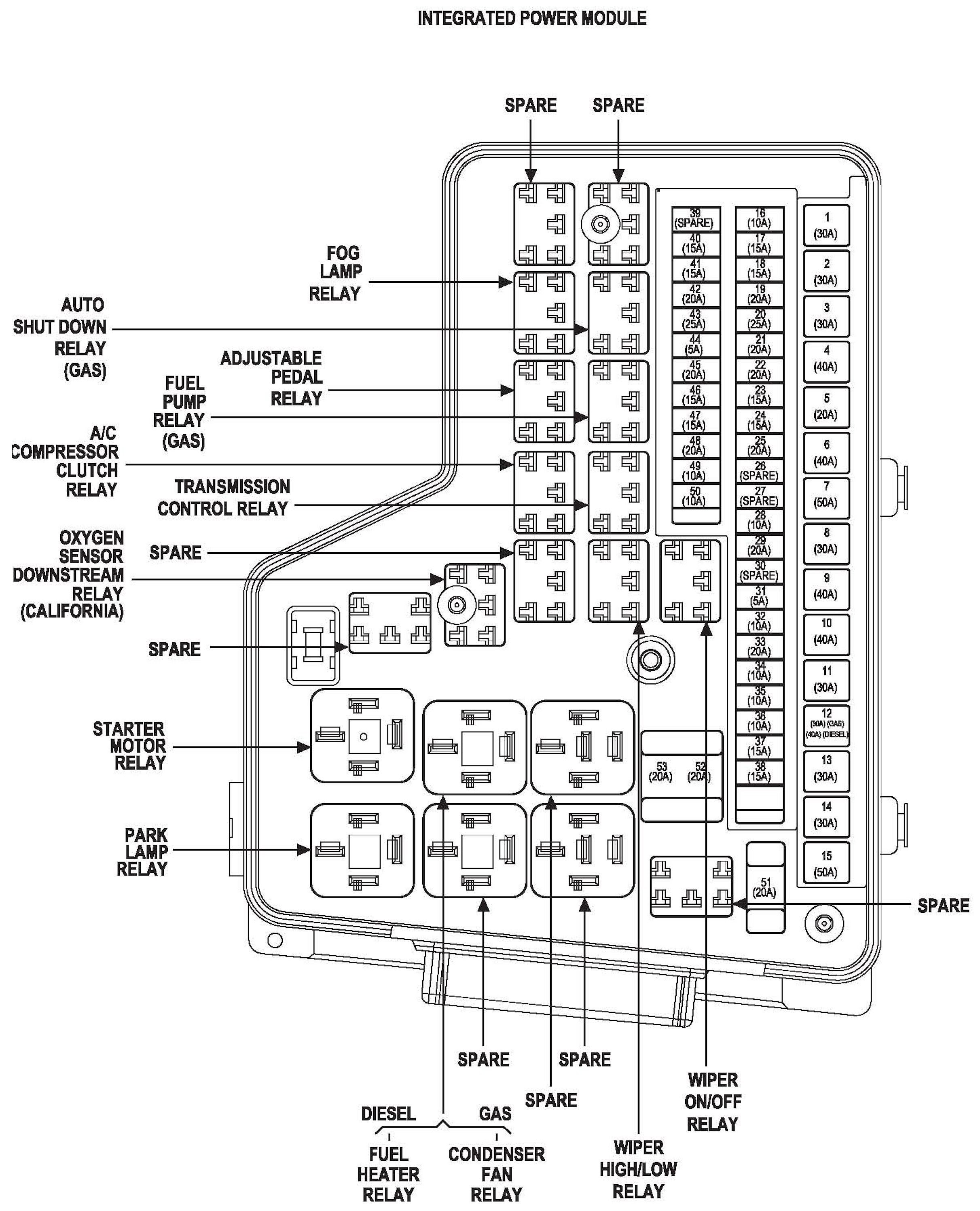 7e52 1996 Dodge Caravan Fuse Box Diagram Wiring Library