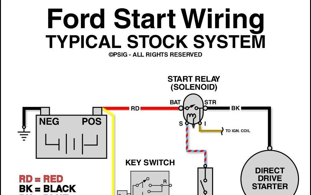 25 Best Looking For 1968 Mustang Starter Solenoid Wiring Diagram Ralf Hirsch