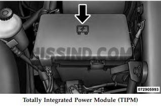 2010 Dodge Ram Fuse Box Diagram Engine Bay Location Identification