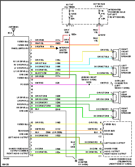 33 2005 Dodge Ram Stereo Wiring Diagram