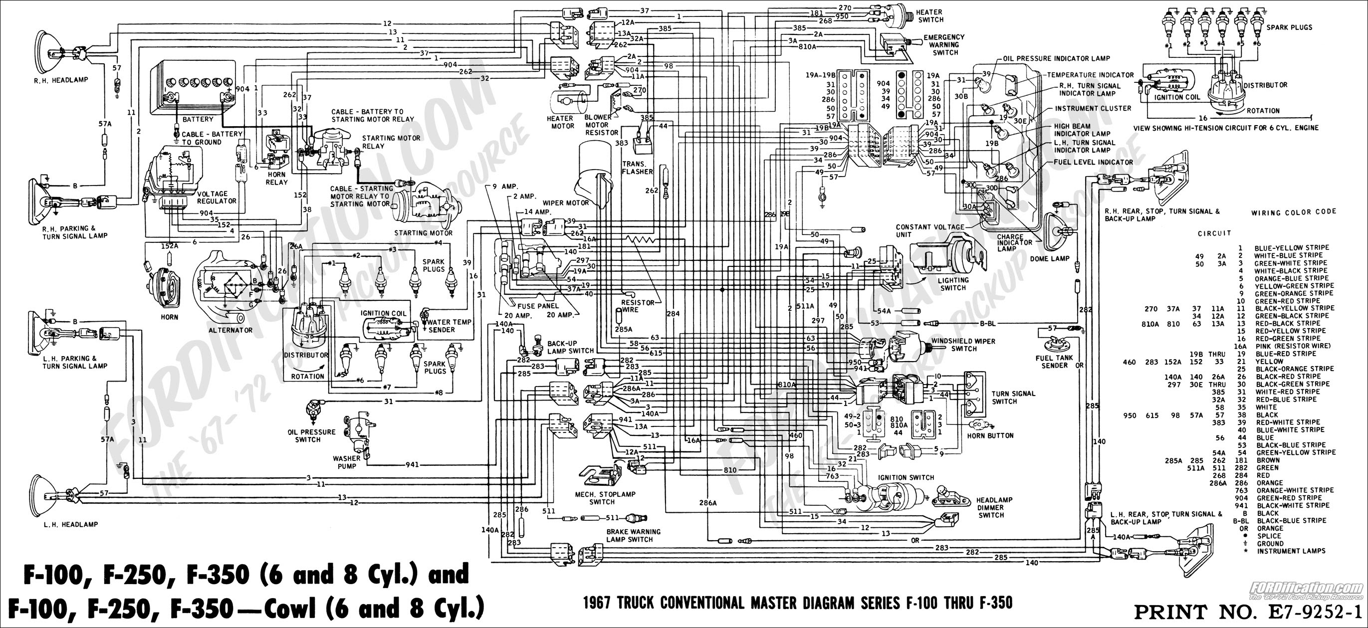 83 F100 Wiring Diagram Help Ford Truck Wiring Diagram Ultimate2 Ultimate2 Musikami It