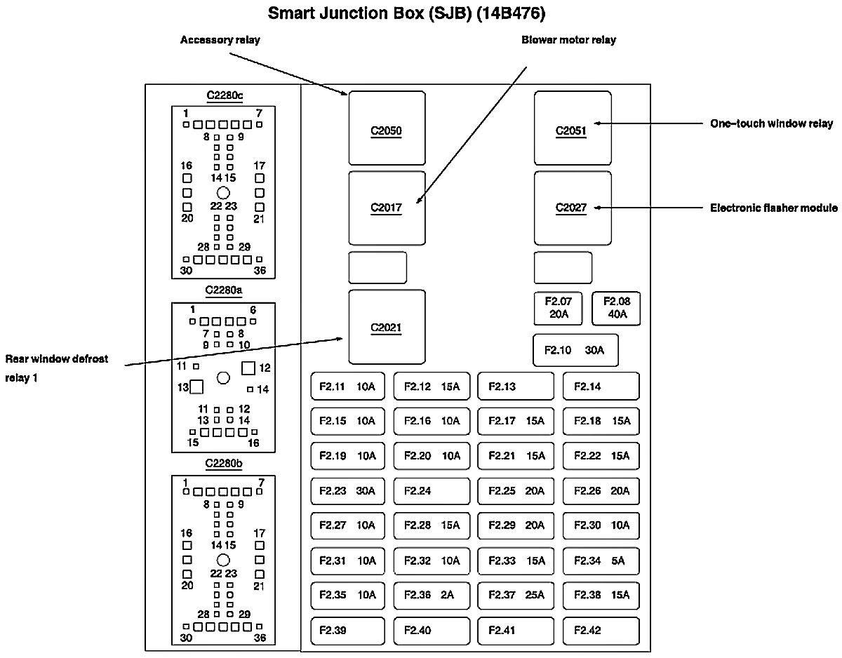 86 Ford Taurus Wiring Diagram Free Picture Wiring Diagram Popular Popular Graniantichiumbri It